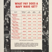 What Pay Does a Navy WAVE Get? WWII Poster